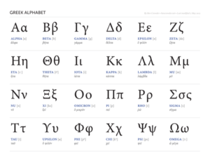 mage result for greek alphabet